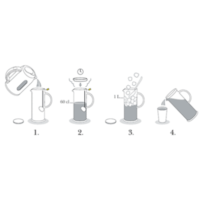 KUSMI TEA BB DETOX ICE TEA 10 BAGS (BBDE10S)